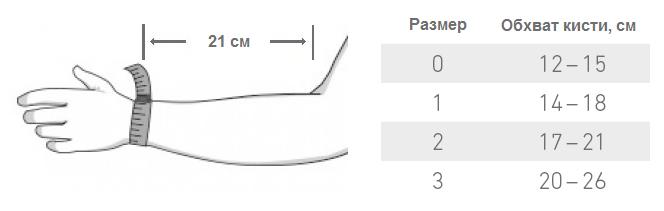 размер manurhizoloc