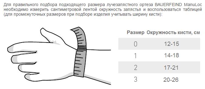 Размеры BAUERFEIND ManuLoc