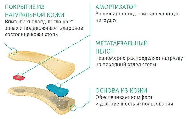 ortmann solapro comfort-2.jpg
