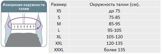 Таблица размеров послеоперационных бандажей