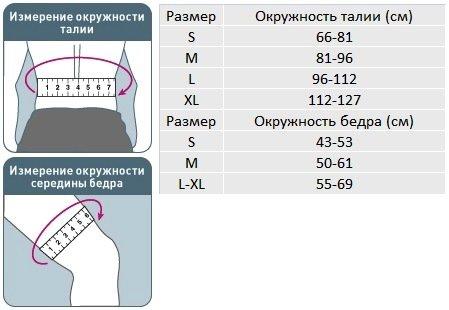 размеры orlett hfo-333