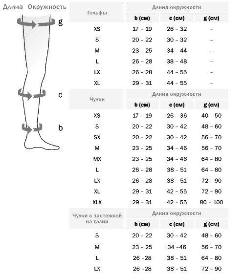 Размеры компрессионных чулок для женщин