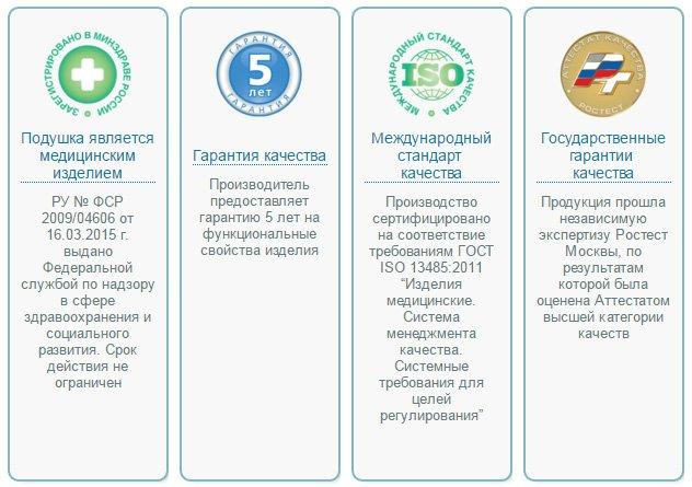 Награды ортопедический подушки TRELAX PRIMA